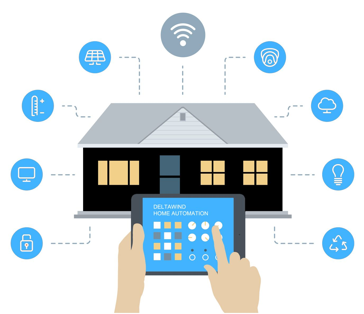 DELTAWIND HOME AUTOMATION